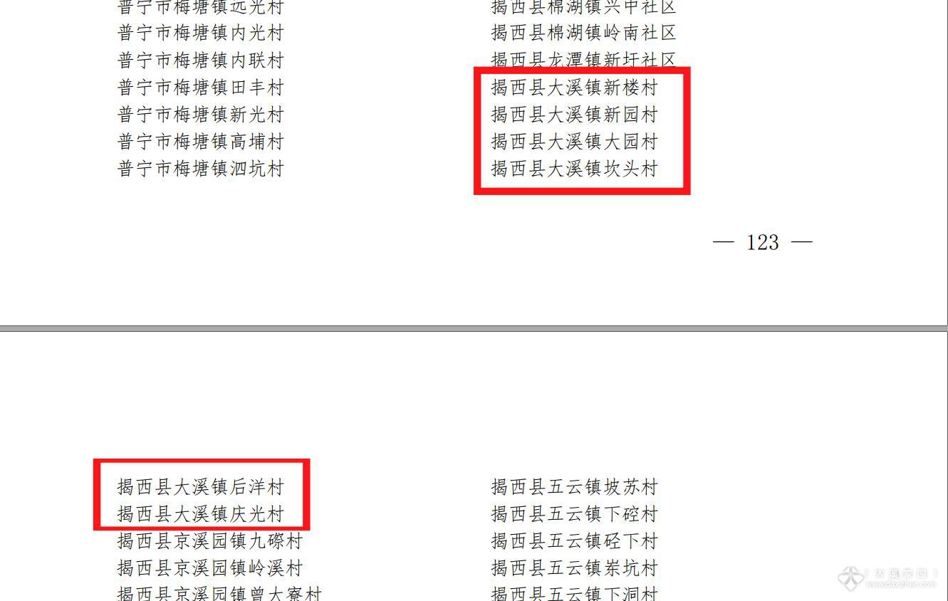 """大溪有五个村入选""""省司法厅发布的民主法治示范村(社..."""
